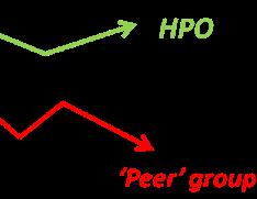 hpo-diagnose