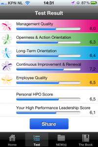 HPO Leadership Toolbox test results